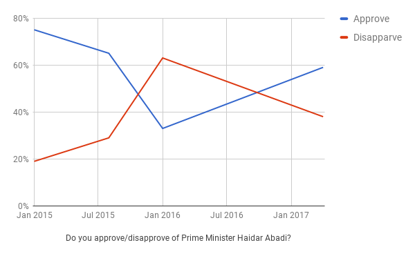 chart-1.png